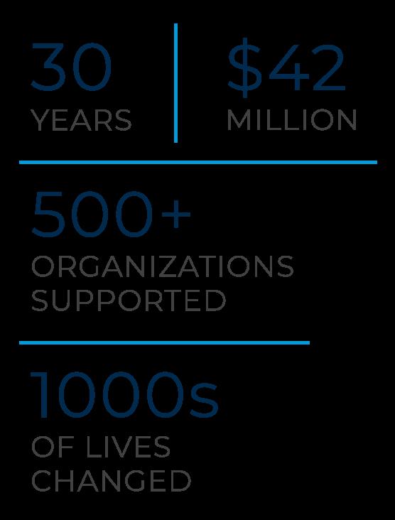 Foundation-Site-Stats